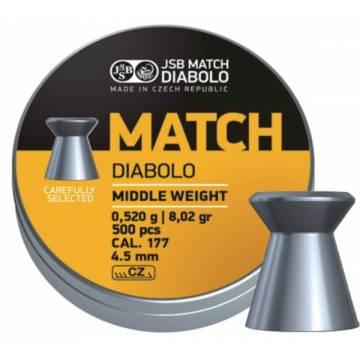 JSB Match Diabolo 4,49mm (0,520g) 500pcs
