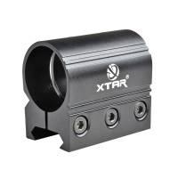 Xtar USB Detector